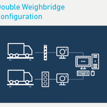 double weighbridge configuration graphic